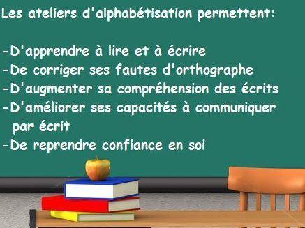 Alphabetisation
